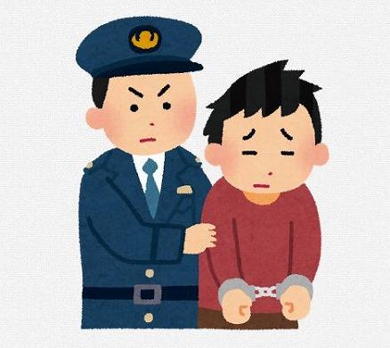 元夫が逮捕で保証人の父に請求